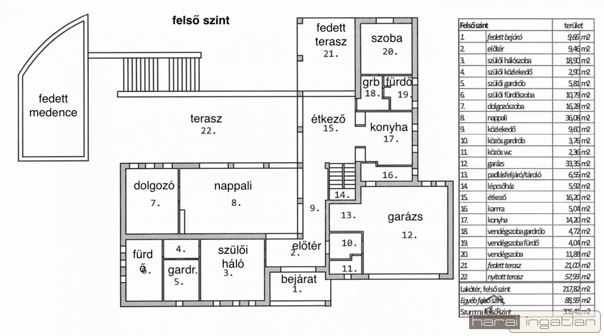 2120 Dunakeszi Eladó Ház (#0501201956)